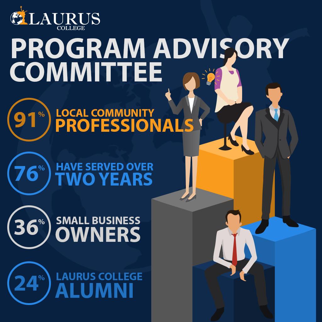 Program Advisory Committee Infographic