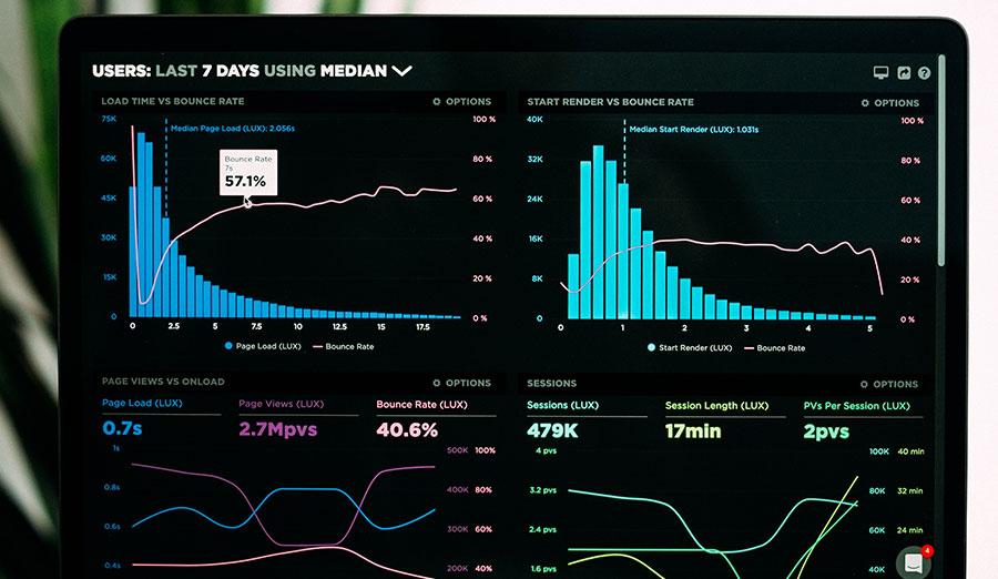 Charts indicating digital metrics